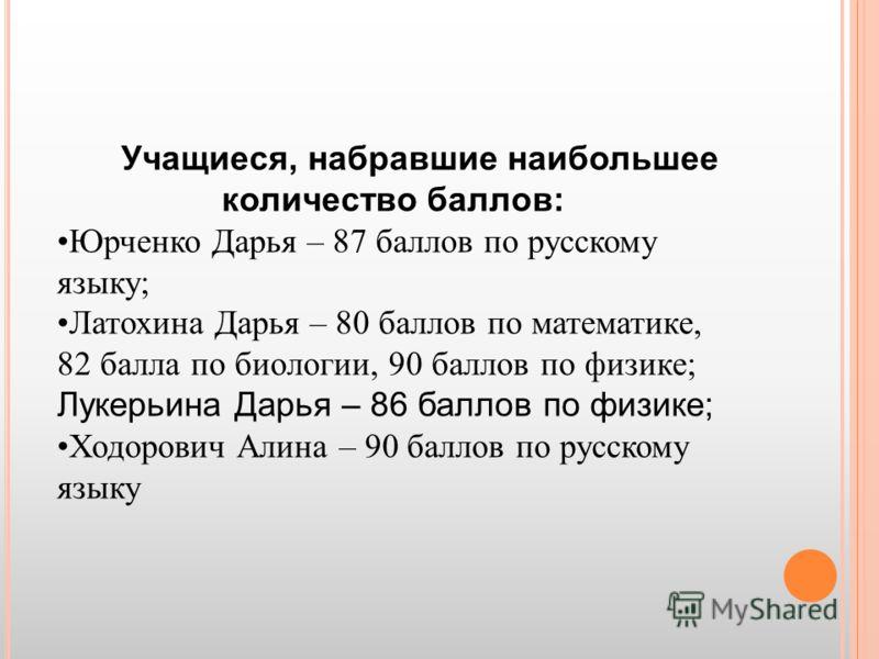Учащиеся, набравшие наибольшее количество баллов: Юрченко Дарья – 87 баллов по русскому языку; Латохина Дарья – 80 баллов по математике, 82 балла по биологии, 90 баллов по физике; Лукерьина Дарья – 86 баллов по физике; Ходорович Алина – 90 баллов по