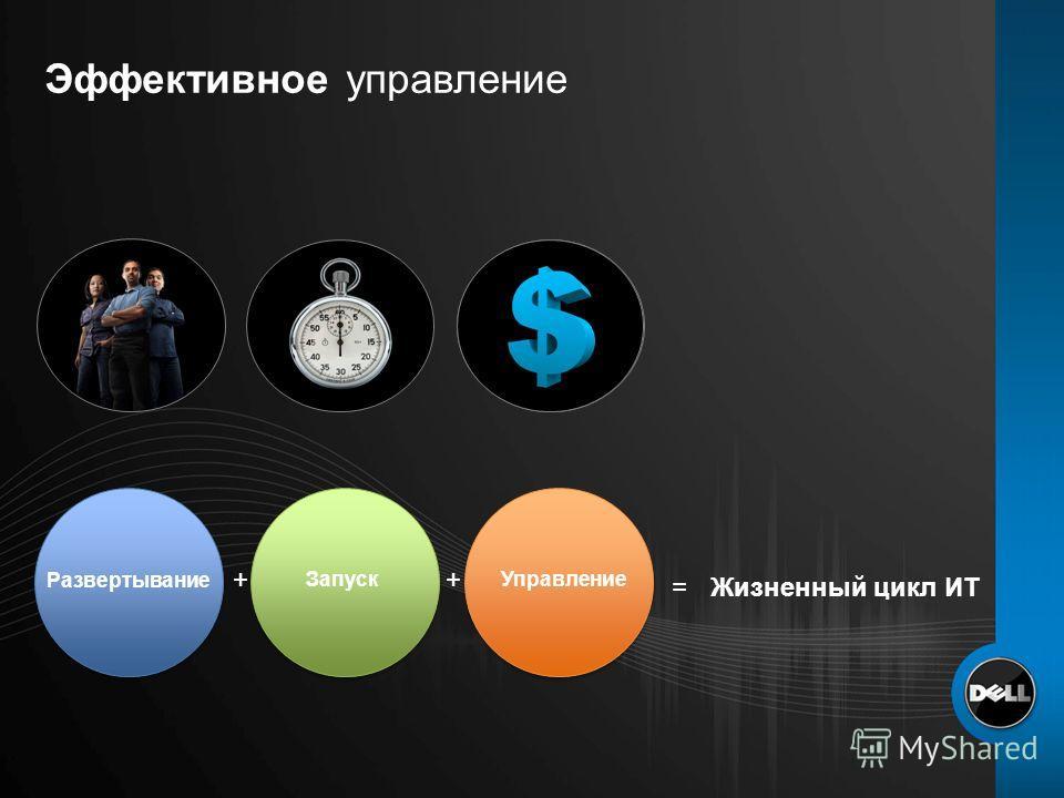 Эффективное управление Жизненный цикл ИТ ++ = Развертывание ЗапускУправление