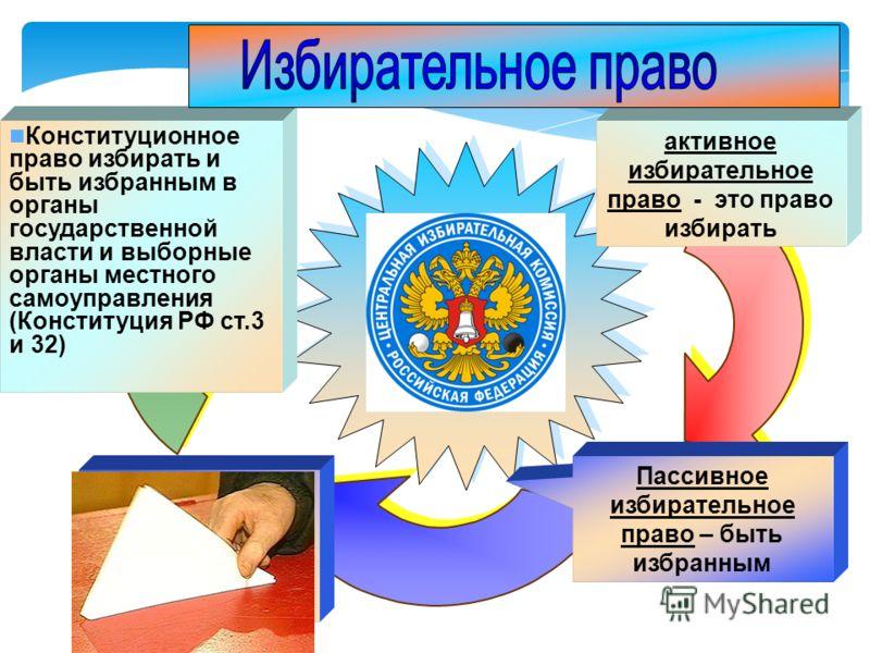 активное избирательное право - это право избирать Пассивное избирательное право – быть избранным Конституционное право избирать и быть избранным в органы государственной власти и выборные органы местного самоуправления (Конституция РФ ст.3 и 32)