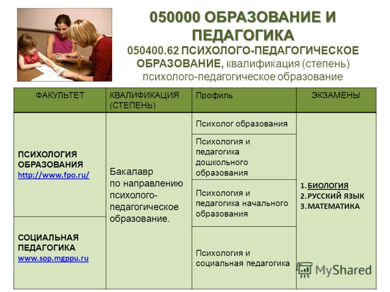 050000 ОБРАЗОВАНИЕ И ПЕДАГОГИКА 050000 ОБРАЗОВАНИЕ И ПЕДАГОГИКА 050400.62 ПСИХОЛОГО-ПЕДАГОГИЧЕСКОЕ ОБРАЗОВАНИЕ, квалификация (степень) психолого-педагогическое образование ФАКУЛЬТЕТКВАЛИФИКАЦИЯ (СТЕПЕНЬ) ПрофильЭКЗАМЕНЫ ПСИХОЛОГИЯ ОБРАЗОВАНИЯ http://