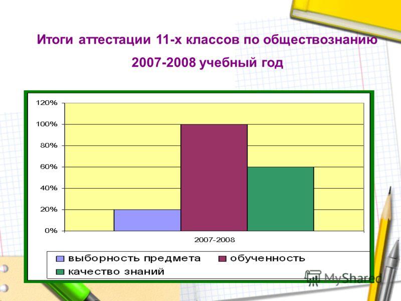 Итоги аттестации 11-х классов по обществознанию 2007-2008 учебный год