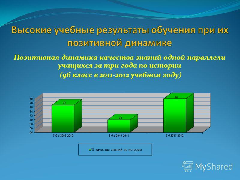 Позитивная динамика качества знаний одной параллели учащихся за три года по истории (9б класс в 2011-2012 учебном году)