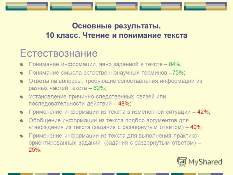 Основные результаты. 10 класс. Чтение и понимание текста Естествознание Понимание информации, явно заданной в тексте – 84%; Понимание смысла естественнонаучных терминов –75%; Ответы на вопросы, требующие сопоставления информации из разных частей текс
