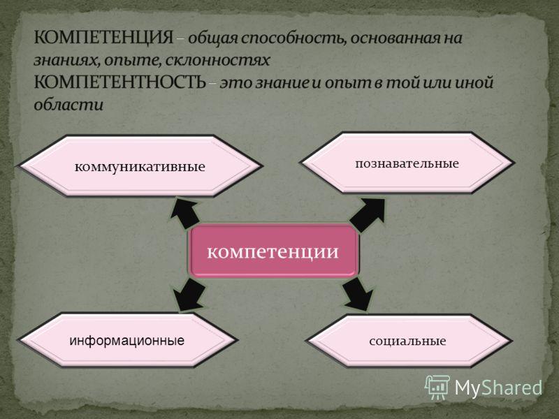 компетенции познавательные социальные информационные коммуникативные