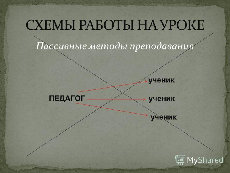 Пассивные методы преподавания ученик ПЕДАГОГ ученик ученик
