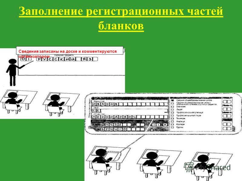 Заполнение регистрационных частей бланков Сведения записаны на доске и комментируются организатором