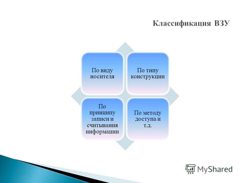 По виду носителя По типу конструкции По принципу записи и считывания информации По методу доступа и т.д.
