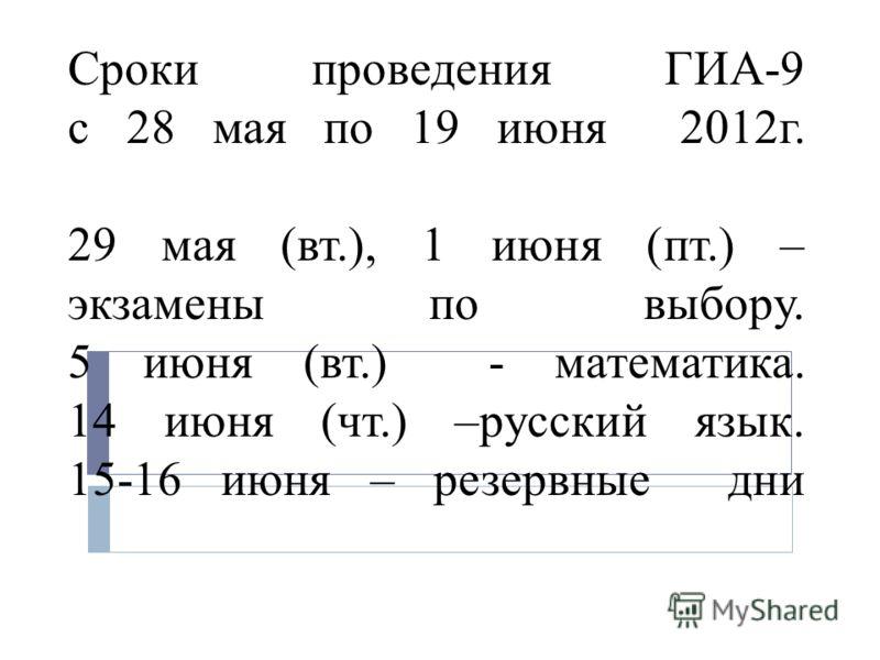 Сроки проведения ГИА-9 с 28 мая по 19 июня 2012г. 29 мая (вт.), 1 июня (пт.) – экзамены по выбору. 5 июня (вт.) - математика. 14 июня (чт.) –русский язык. 15-16 июня – резервные дни