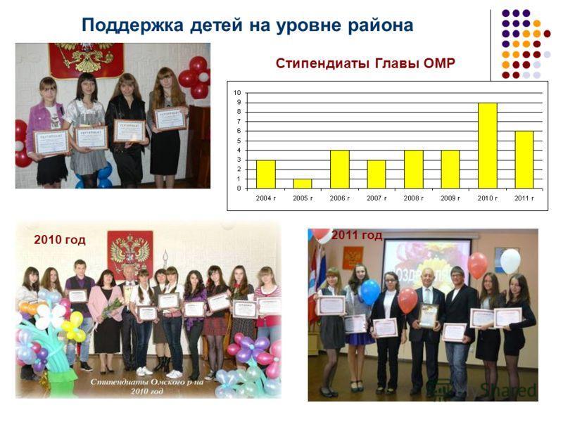 Поддержка детей на уровне района 2010 год 2011 год 2009 год Стипендиаты Главы ОМР