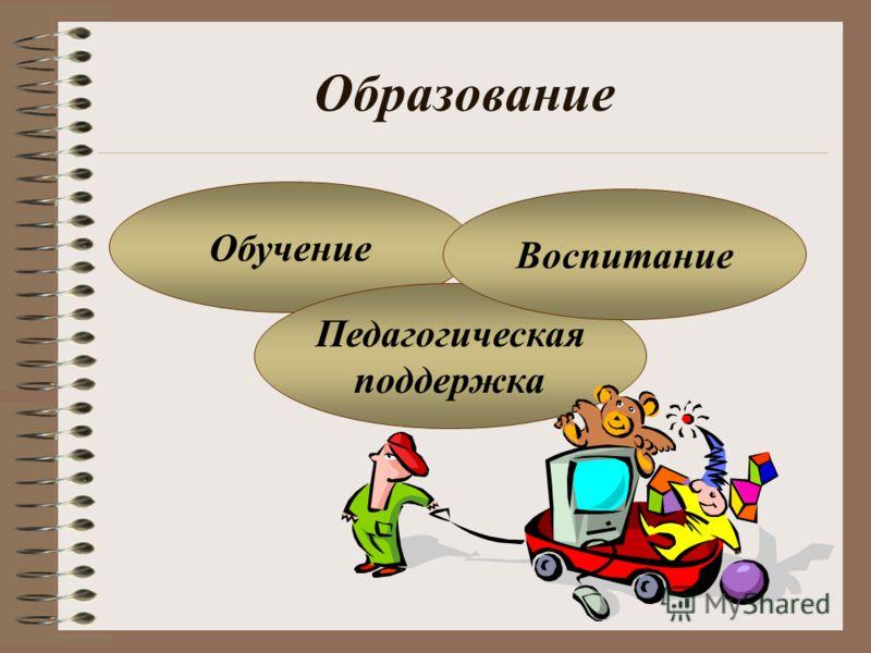 Образование Обучение Педагогическая поддержка Воспитание