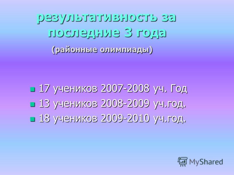 Итоги работы: Группа единомышленников История (1989 г.) Обществознание (1993 г.) Шахматы (2005 г.) Философия ( 2005 г.) Экономика (1997 г.) Правоведение (1997 г.) Теория Практика Итог КлассФакуль татив Кружок 11 кл 9 кл 10 кл 8 кл 5-6 кл