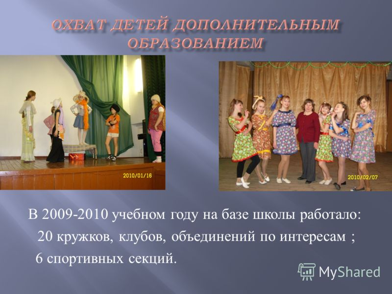 В 2009-2010 учебном году на базе школы работало : 20 кружков, клубов, объединений по интересам ; 6 спортивных секций.