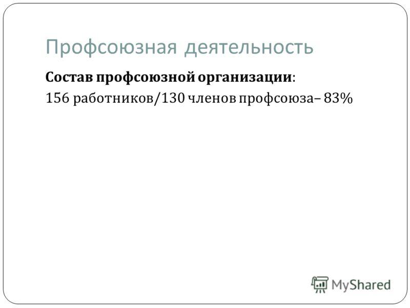 Профсоюзная деятельность Состав профсоюзной организации : 156 работников /130 членов профсоюза – 83%