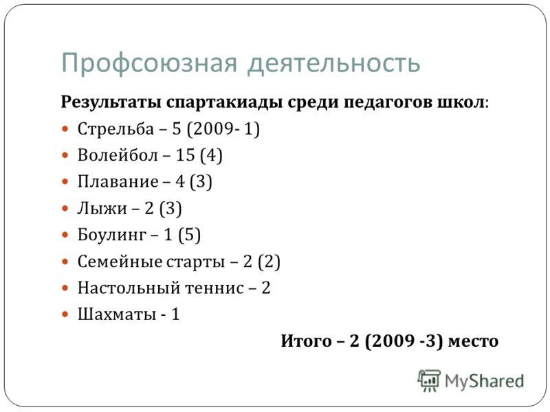 Профсоюзная деятельность Результаты спартакиады среди педагогов школ : Стрельба – 5 (2009- 1) Волейбол – 15 (4) Плавание – 4 (3) Лыжи – 2 (3) Боулинг – 1 (5) Семейные старты – 2 (2) Настольный теннис – 2 Шахматы - 1 Итого – 2 (2009 -3) место