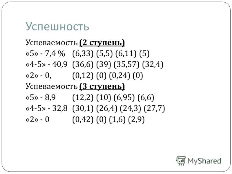 Успешность Успеваемость (2 ступень ) «5» - 7,4 %(6,33) (5,5) (6,11) (5) «4-5» - 40,9 (36,6) (39) (35,57) (32,4) «2» - 0, (0,12) (0) (0,24) (0) Успеваемость (3 ступень ) «5» - 8,9 (12,2) (10) (6,95) (6,6) «4-5» - 32,8 (30,1) (26,4) (24,3) (27,7) «2» -