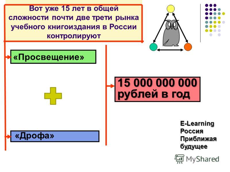 5 Вот уже 15 лет в общей сложности почти две трети рынка учебного книгоиздания в России контролируют «Просвещение» «Дрофа» 15 000 000 000 рублей в год E-Learning Россия Приближая будущее