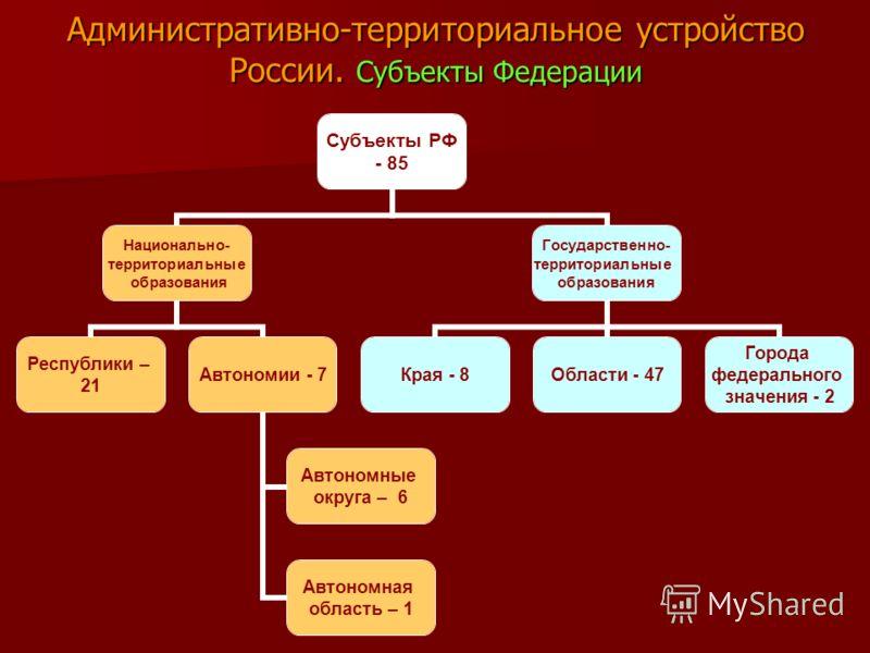 Правительство рф схема состав фото 57