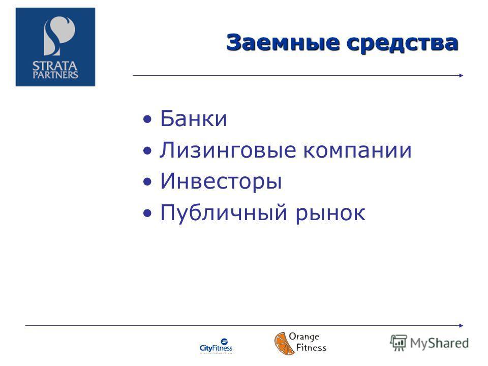 Банки Лизинговые компании Инвесторы Публичный рынок