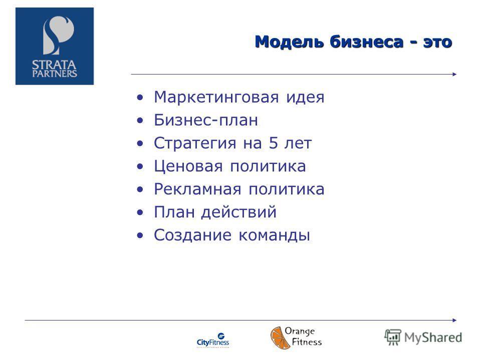 Модель бизнеса - это Маркетинговая идея Бизнес-план Стратегия на 5 лет Ценовая политика Рекламная политика План действий Создание команды