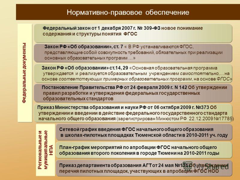 Сетевой график введения ФГОС начального общего образования в школах-пилотных площадках Тюменской области в 2010-2011 уч. году Закон РФ «Об образовании», ст. 7 « В РФ устанавливаются ФГОС, представляющие собой совокупность требований, обязательных при