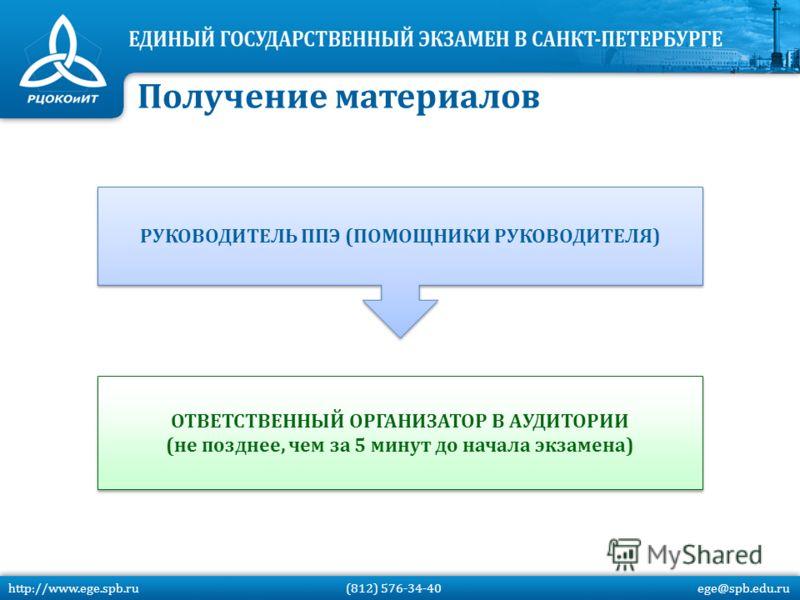 Получение материалов РУКОВОДИТЕЛЬ ППЭ (ПОМОЩНИКИ РУКОВОДИТЕЛЯ) ОТВЕТСТВЕННЫЙ ОРГАНИЗАТОР В АУДИТОРИИ (не позднее, чем за 5 минут до начала экзамена) http://www.ege.spb.ru (812) 576-34-40 ege@spb.edu.ru
