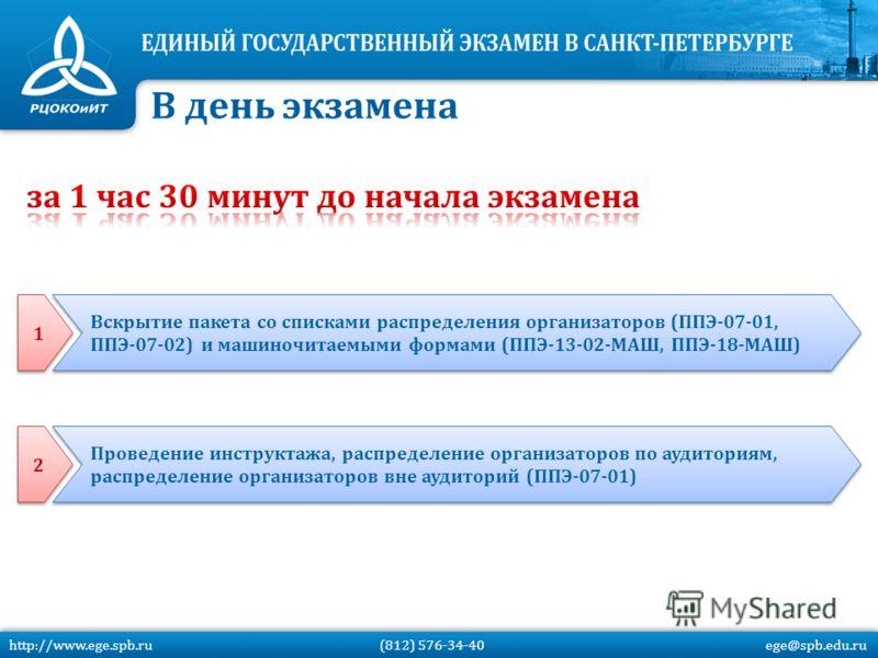 В день экзамена 1 1 Вскрытие пакета со списками распределения организаторов (ППЭ-07-01, ППЭ-07-02) и машиночитаемыми формами (ППЭ-13-02-МАШ, ППЭ-18-МАШ) 2 2 Проведение инструктажа, распределение организаторов по аудиториям, распределение организаторо