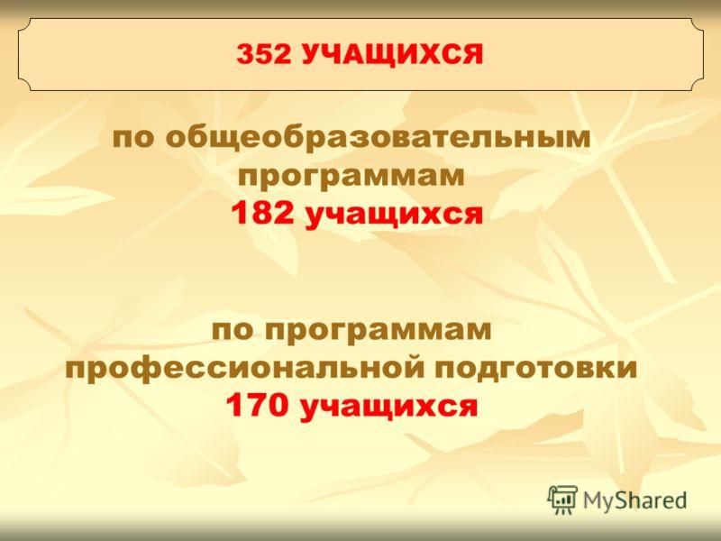 352 УЧАЩИХСЯ по общеобразовательным программам 182 учащихся по программам профессиональной подготовки 170 учащихся
