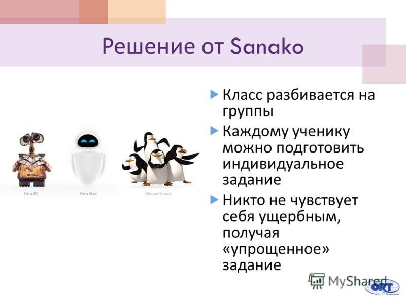 Решение от Sanako Класс разбивается на группы Каждому ученику можно подготовить индивидуальное задание Никто не чувствует себя ущербным, получая « упрощенное » задание
