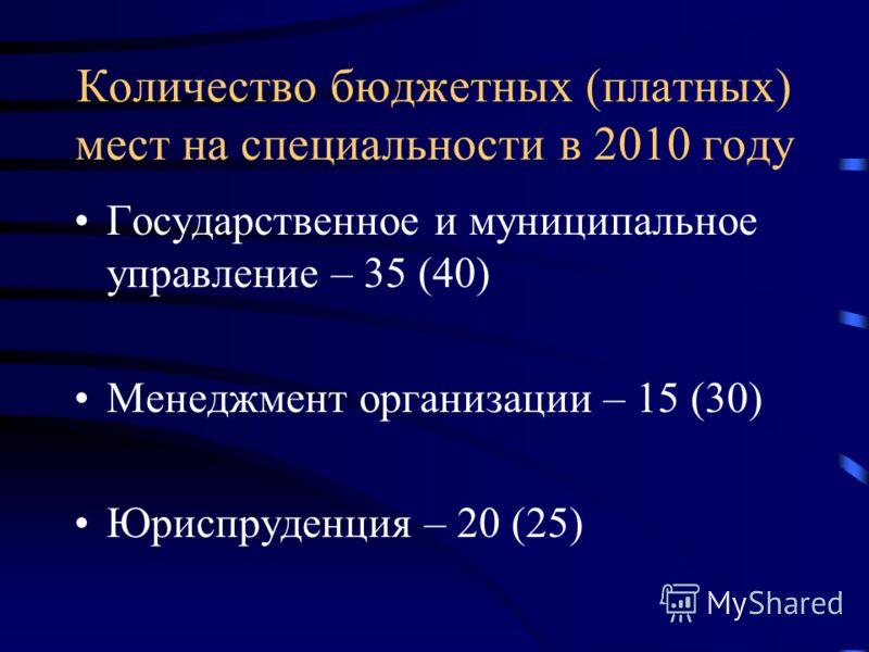 Количество бюджетных (платных) мест на специальности в 2010 году Государственное и муниципальное управление – 35 (40) Менеджмент организации – 15 (30) Юриспруденция – 20 (25)