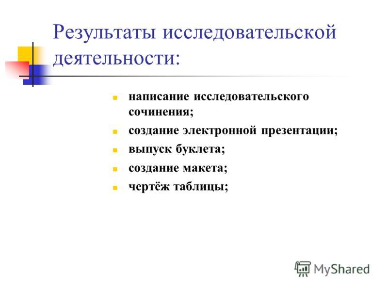 Результаты исследовательской деятельности: написание исследовательского сочинения; создание электронной презентации; выпуск буклета; создание макета; чертёж таблицы;