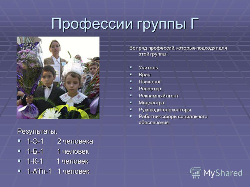 Профессии группы Г Результаты: 1-Э-1 2 человека 1-Э-1 2 человека 1-Б-1 1 человек 1-Б-1 1 человек 1-К-1 1 человек 1-К-1 1 человек 1-АТп-1 1 человек 1-АТп-1 1 человек Вот ряд профессий, которые подходят для этой группы: Учитель Учитель Врач Врач Психол