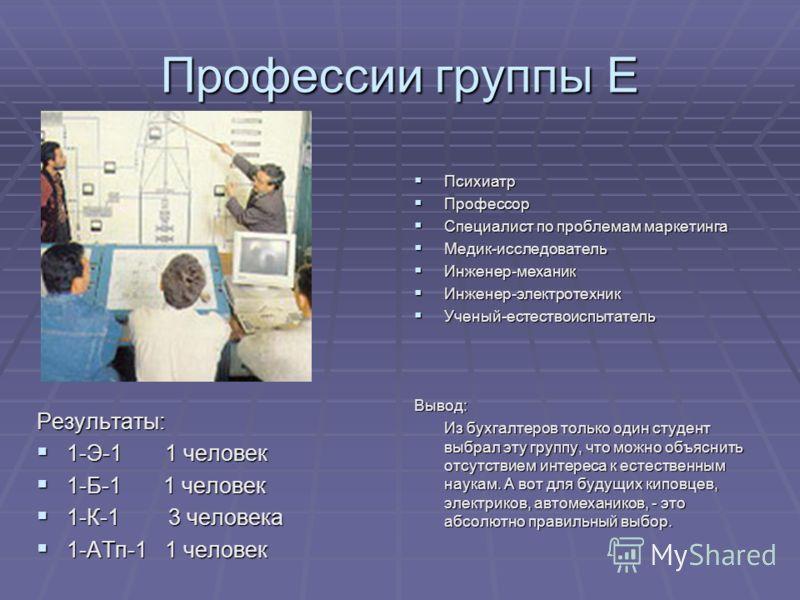 Профессии группы Е Результаты: 1-Э-1 1 человек 1-Э-1 1 человек 1-Б-1 1 человек 1-Б-1 1 человек 1-К-1 3 человека 1-К-1 3 человека 1-АТп-1 1 человек 1-АТп-1 1 человек Психиатр Психиатр Профессор Профессор Специалист по проблемам маркетинга Специалист п