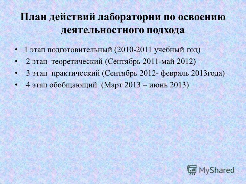 План действий лаборатории по освоению деятельностного подхода 1 этап подготовительный (2010-2011 учебный год) 2 этап теоретический (Сентябрь 2011-май 2012) 3 этап практический (Сентябрь 2012- февраль 2013года) 4 этап обобщающий (Март 2013 – июнь 2013