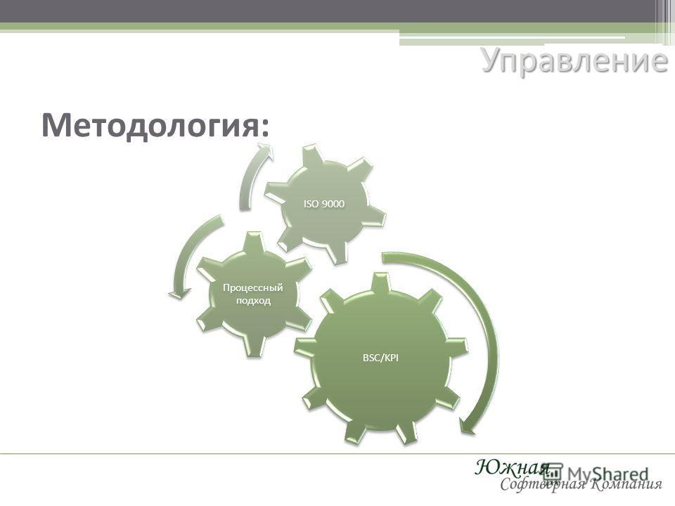 BSC/KPI Процессный подход ISO 9000 Методология: Управление