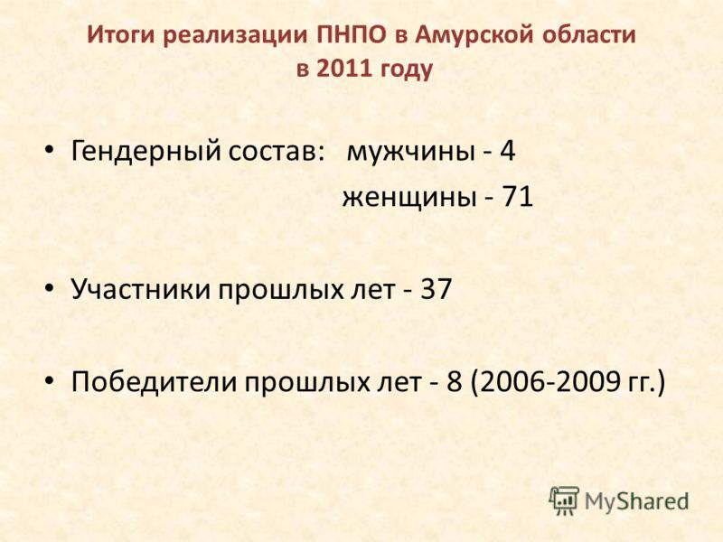 Итоги реализации ПНПО в Амурской области в 2011 году Гендерный состав: мужчины - 4 женщины - 71 Участники прошлых лет - 37 Победители прошлых лет - 8 (2006-2009 гг.)