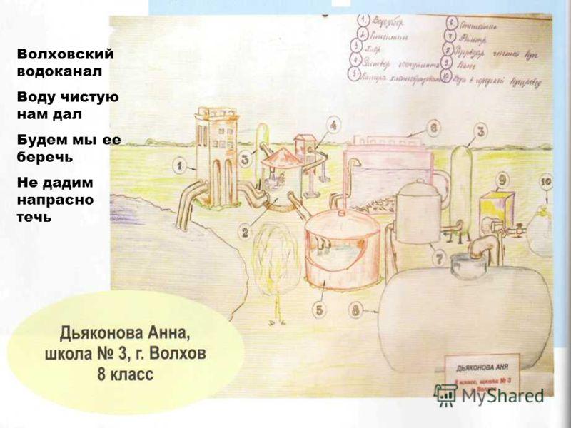 май 200526 Волховский водоканал Воду чистую нам дал Будем мы ее беречь Не дадим напрасно течь
