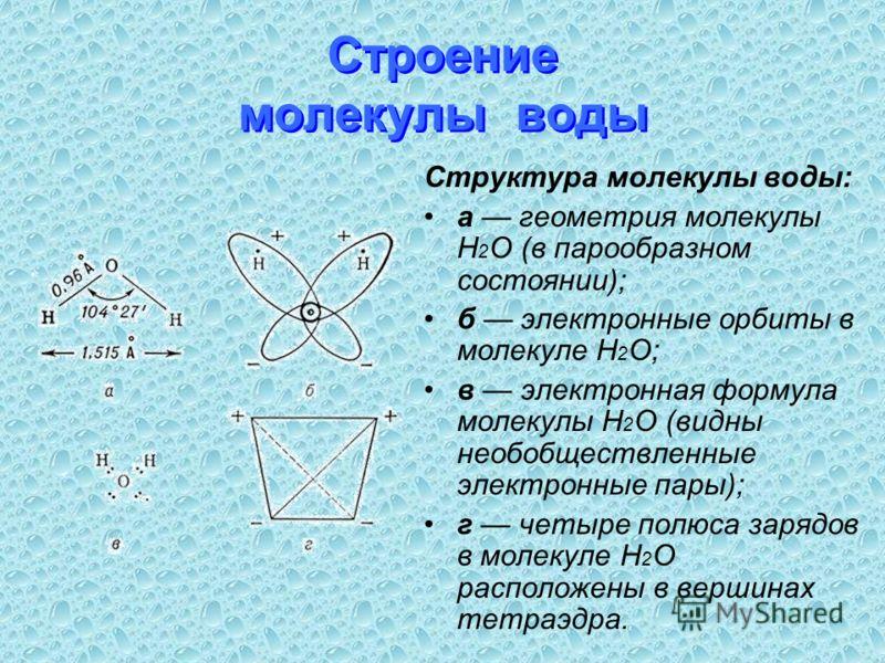 Строение молекулы воды Структура молекулы воды: а геометрия молекулы H 2 O (в парообразном состоянии); б электронные орбиты в молекуле H 2 O; в электронная формула молекулы H 2 O (видны необобществленные электронные пары); г четыре полюса зарядов в м