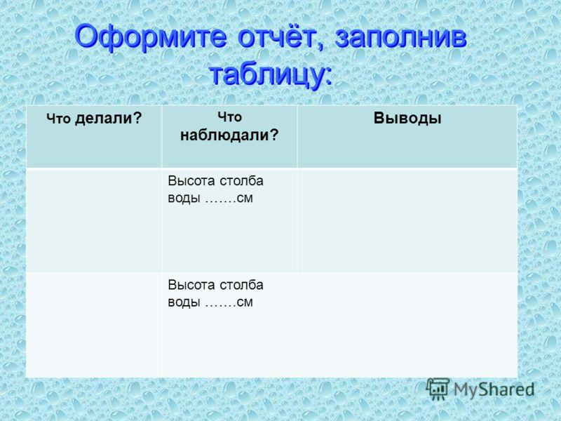 Оформите отчёт, заполнив таблицу: Что делали? Что наблюдали? Выводы Высота столба воды …….см