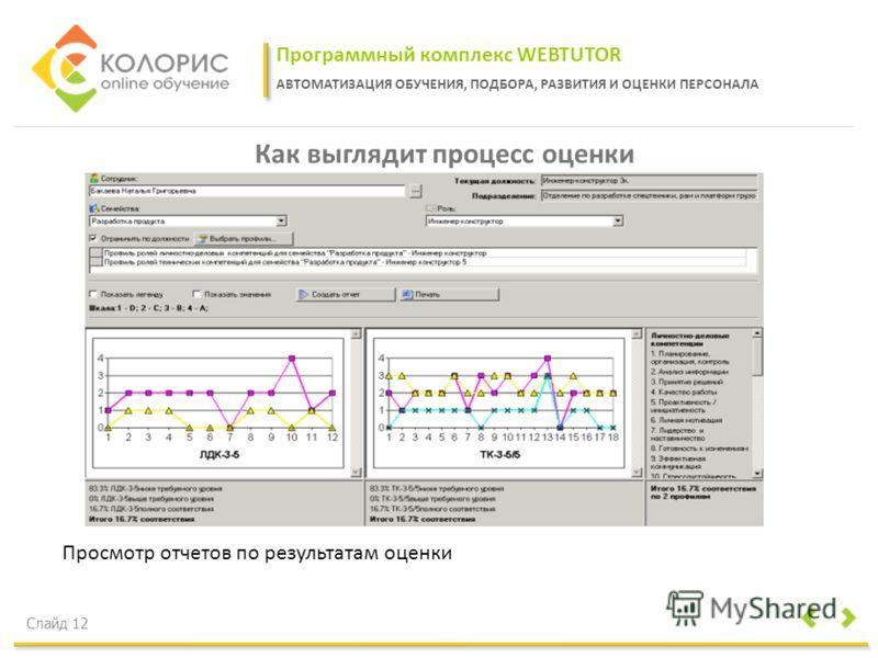 Программный комплекс WEBTUTOR АВТОМАТИЗАЦИЯ ОБУЧЕНИЯ, ПОДБОРА, РАЗВИТИЯ И ОЦЕНКИ ПЕРСОНАЛА Слайд 12 Как выглядит процесс оценки Просмотр отчетов по результатам оценки
