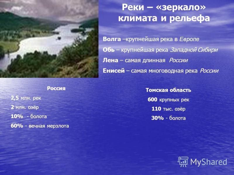 Реки – «зеркало» климата и рельефа Волга –крупнейшая река в Европе Обь – крупнейшая река Западной Сибири Лена – самая длинная России Енисей – самая многоводная река России Россия 2,5 млн. рек 2 млн. озёр 10% - болота 60% - вечная мерзлота Томская обл