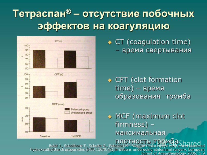 Тетраспан ® – отсутствие побочных эффектов на коагуляцию CT (coagulation time) – время свертывания CT (coagulation time) – время свертывания CFT (clot formation time) – время образования тромба CFT (clot formation time) – время образования тромба MCF