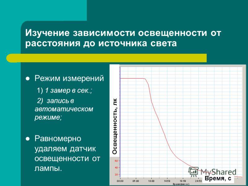 Изучение зависимости освещенности от расстояния до источника света Режим измерений 1) 1 замер в сек.; 2) запись в автоматическом режиме; Равномерно удаляем датчик освещенности от лампы. Освещенность, лк Время, с