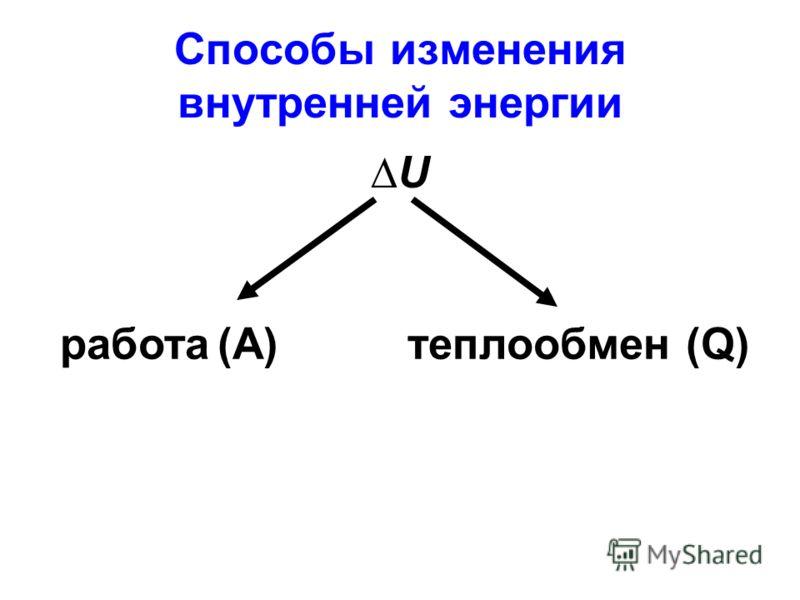 Способы изменения внутренней энергии U работа (A) теплообмен (Q)