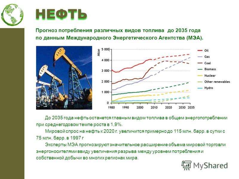 До 2035 года нефть останется главным видом топлива в общем энергопотреблении при среднегодовом темпе роста в 1,9%. Мировой спрос на нефть к 2020 г. увеличится примерно до 115 млн. барр. в сутки с 75 млн. барр. в 1997 г Эксперты МЭА прогнозируют значи