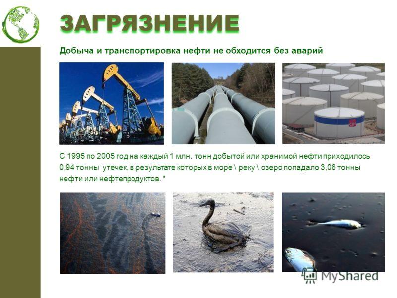 ЗАГРЯЗНЕНИЕ Добыча и транспортировка нефти не обходится без аварий С 1995 по 2005 год на каждый 1 млн. тонн добытой или хранимой нефти приходилось 0,94 тонны утечек, в результате которых в море \ реку \ озеро попадало 3,06 тонны нефти или нефтепродук