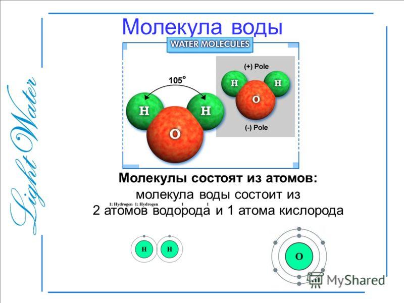 Молекула воды Молекулы состоят из атомов: молекула воды состоит из 2 атомов водорода и 1 атома кислорода