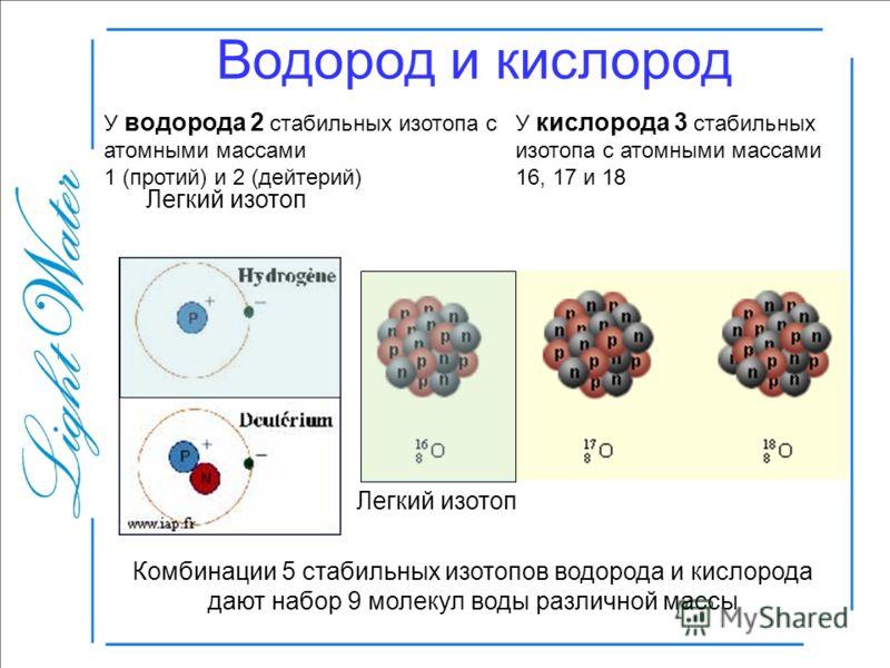Водород и кислород У водорода 2 стабильных изотопа с атомными массами 1 (протий) и 2 (дейтерий) У кислорода 3 стабильных изотопа с атомными массами 16, 17 и 18 Легкий изотоп Комбинации 5 стабильных изотопов водорода и кислорода дают набор 9 молекул в