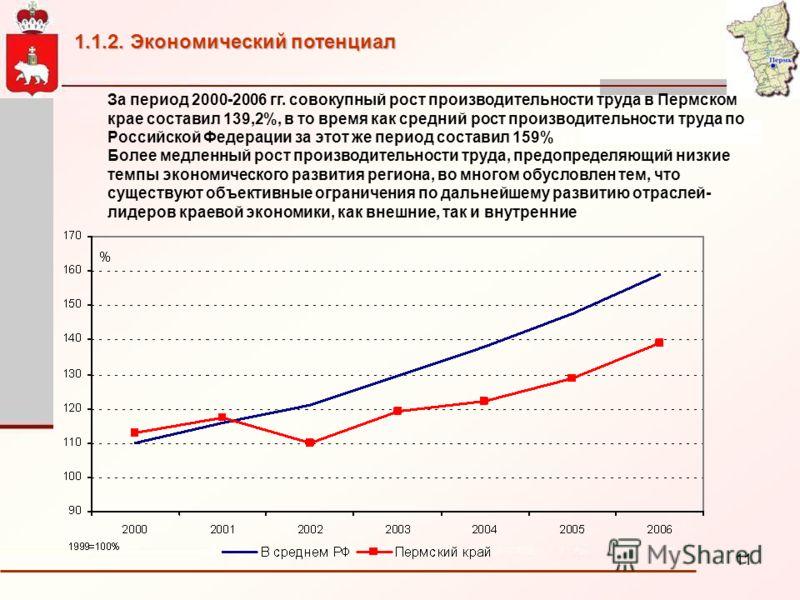 11 За период 2000-2006 гг. совокупный рост производительности труда в Пермском крае составил 139,2%, в то время как средний рост производительности труда по Российской Федерации за этот же период составил 159% Более медленный рост производительности