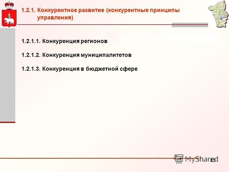 53 1.2.1.1. Конкуренция регионов 1.2.1.2. Конкуренция муниципалитетов 1.2.1.3. Конкуренция в бюджетной сфере 1.2.1. Конкурентное развитие (конкурентные принципы управления) управления)