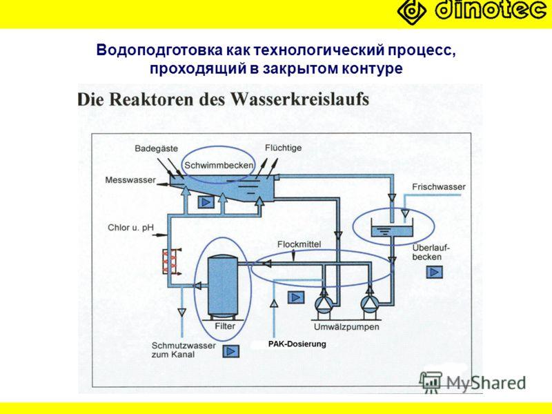 Водоподготовка как технологический процесс, проходящий в закрытом контуре